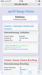 SPS Monitoring App ist responsive
