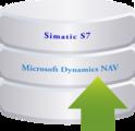 Datenaustausch mit Siemens Simatic für Microsoft Dynamics NAV
