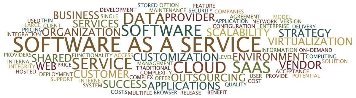 Software Entwicklung Programmierung Apps