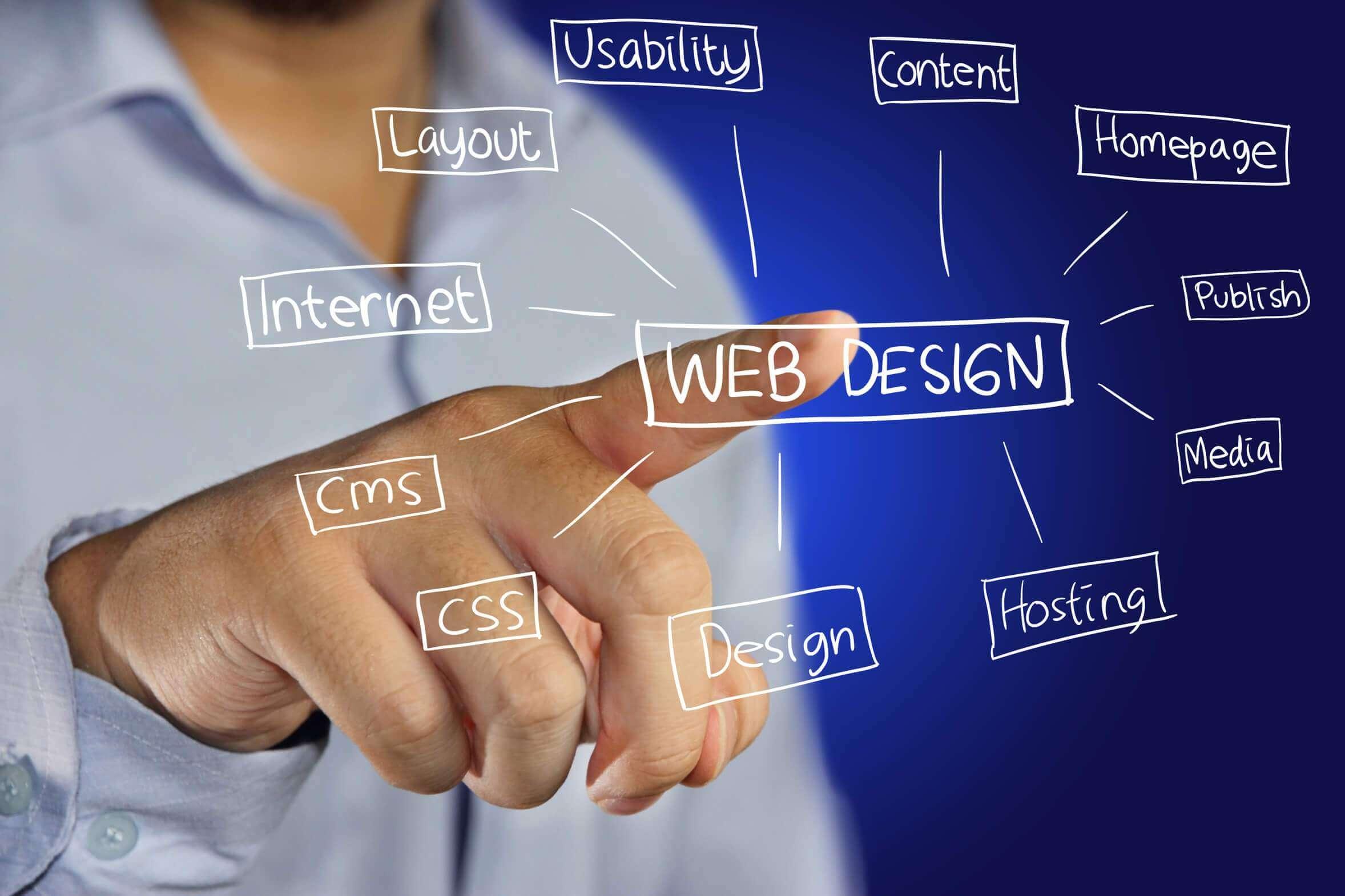 Webdesign und Webseiten Programmierung in Typo3